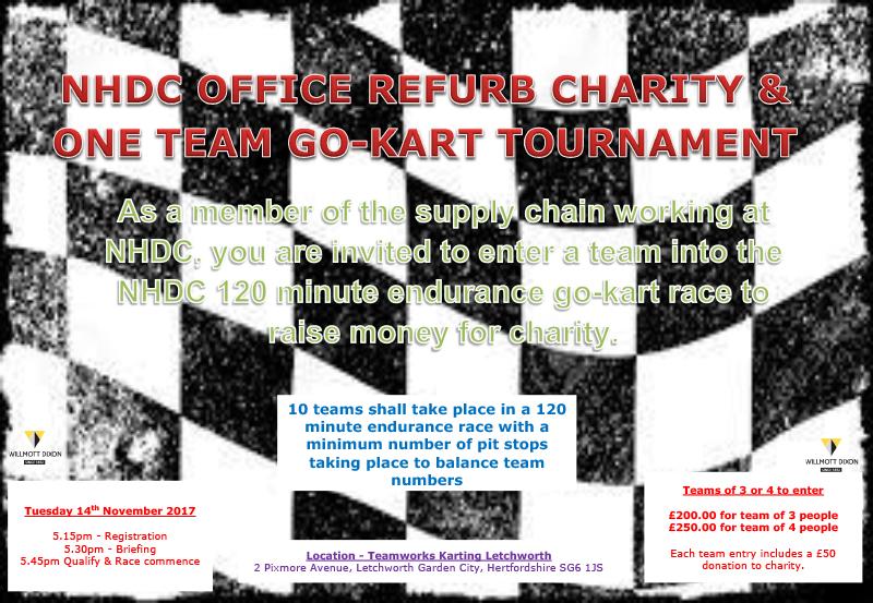 Go-karting poster